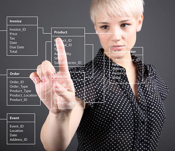 Afbeeldingsresultaat voor analisis y diseño de base de datos